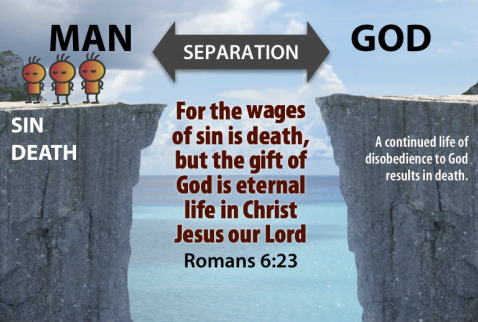 Discipleship International Resources The Bridge Illustration