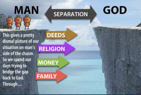 Discipleship International Resources The Bridge Illustration