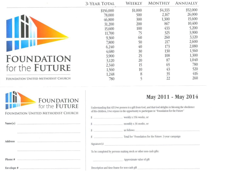 Church Building Fund Pledge Cards